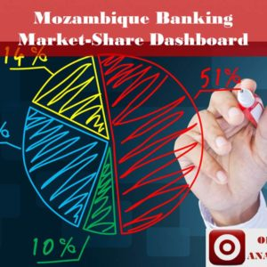 mozambique-banking-market-share-dashboard